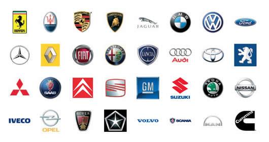 automobiles-companies